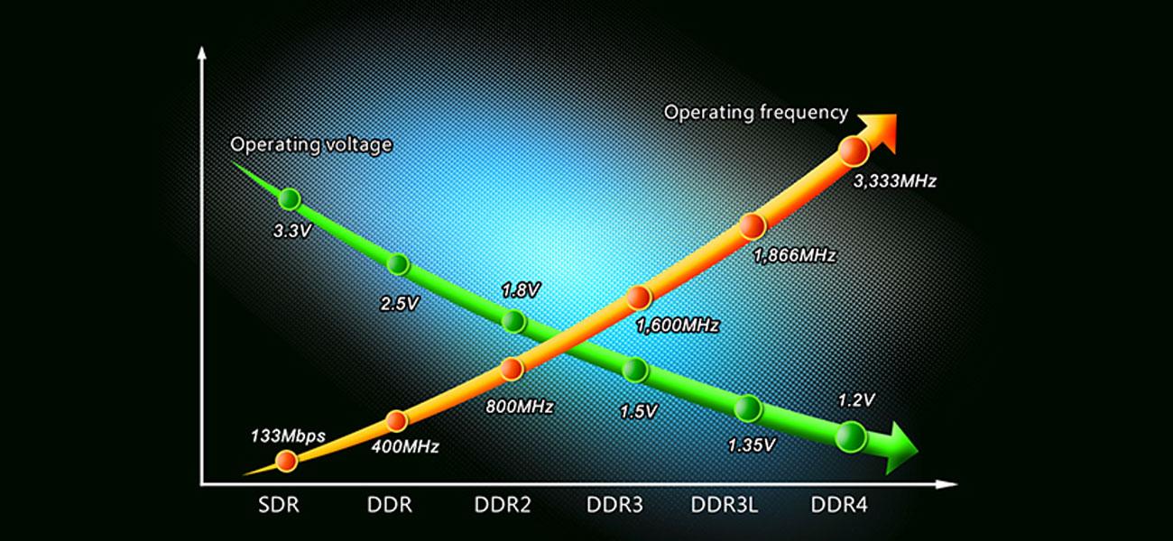 ADATA XPG Gaming Z1 Niesamowita wydajność przy niskim poborze energii