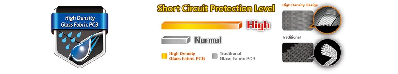 ASRock 970 PRO 3 R2.0 PCB