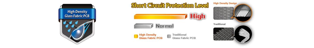 PCB z włókna szklanego
