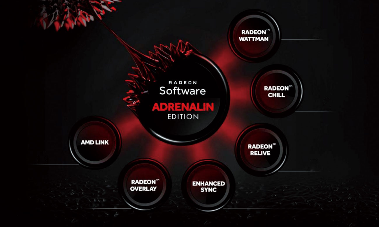 Radeon Software ADRENALIN Edition