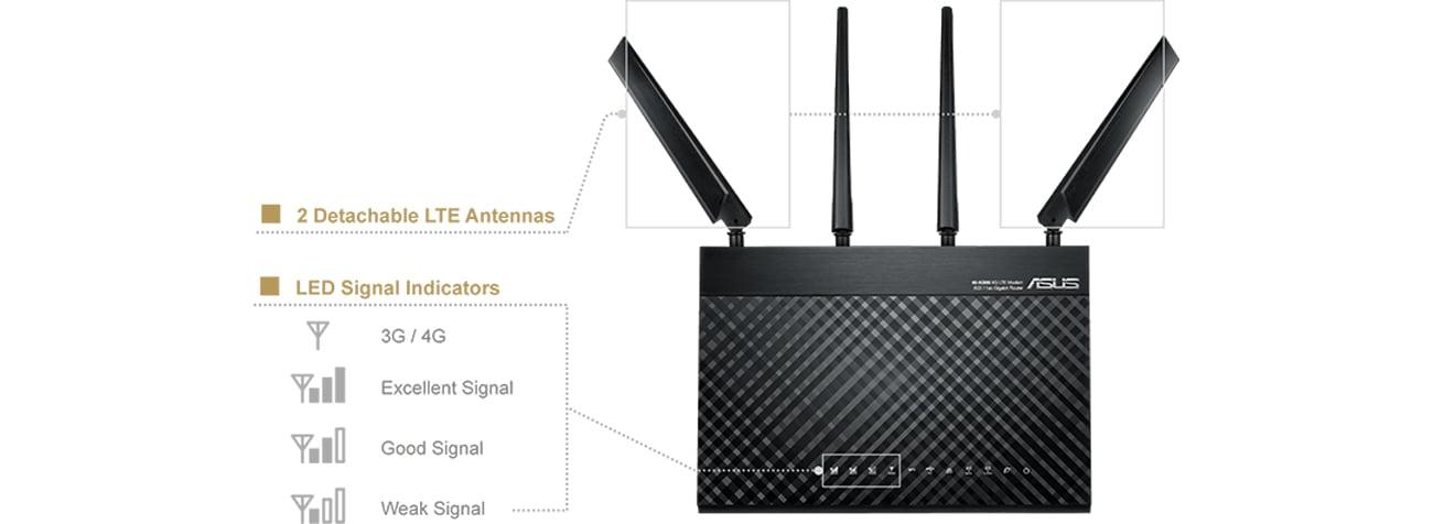 ASUS 4G-AC68U WAN Gigabit Ethernet