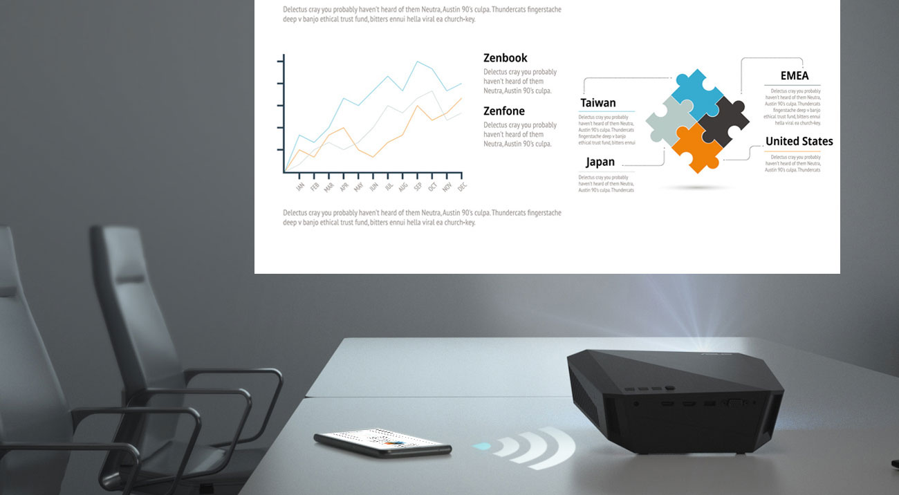 Projektor ASUS F1 WiFi