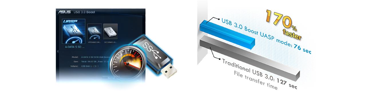 ASUS B85M-K USB 3.0 BOOST