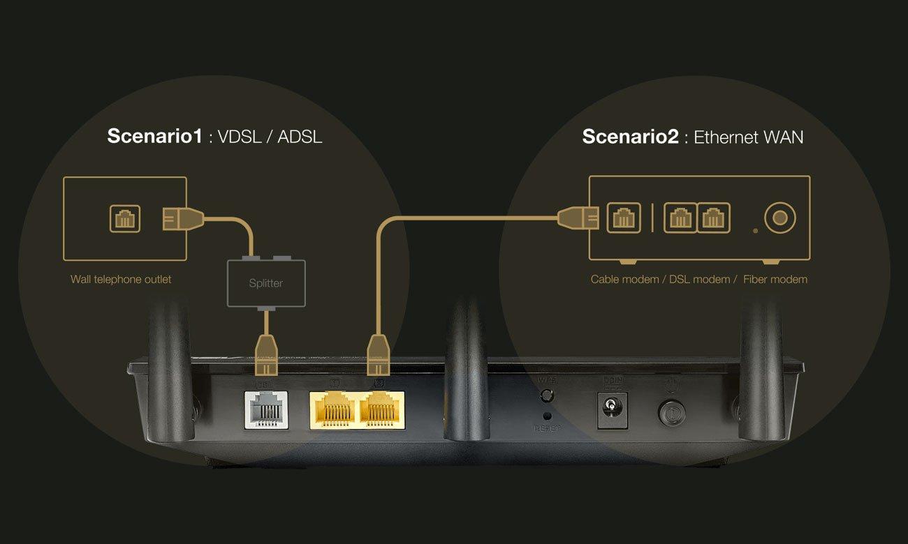 ASUS DSL-AC51 Jedno urządzenie, dwie funkcje