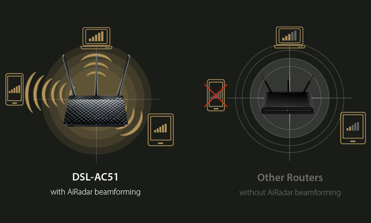 ASUS DSL-AC51 ASUS AiRadar