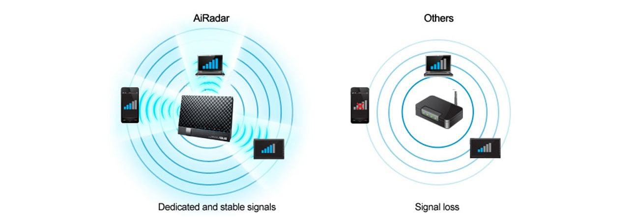 ASUS DSL-AC56U technologia asus airadar