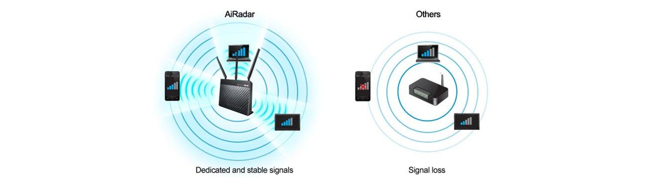 ASUS DSL-AC68U trzy anteny wzmocnienie sygnału zwiększona prędkość