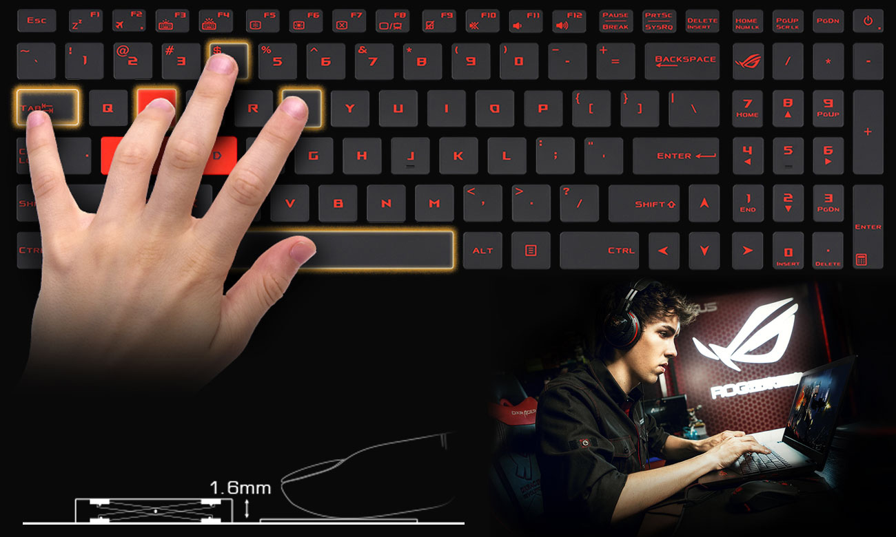 ASUS ROG Strix GL502VM Klawiatura gamingowa