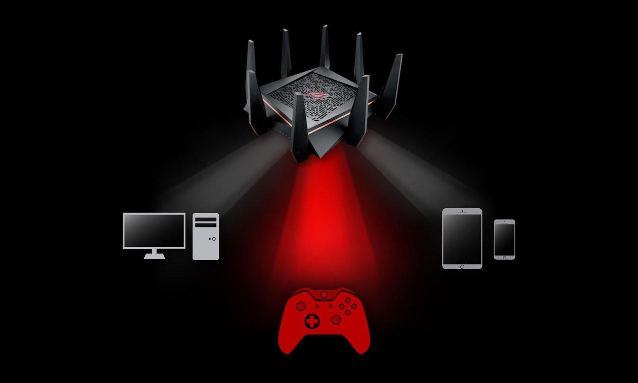ASUS ROG GT-AC5300 Własne pasmo Wi-Fi do gry