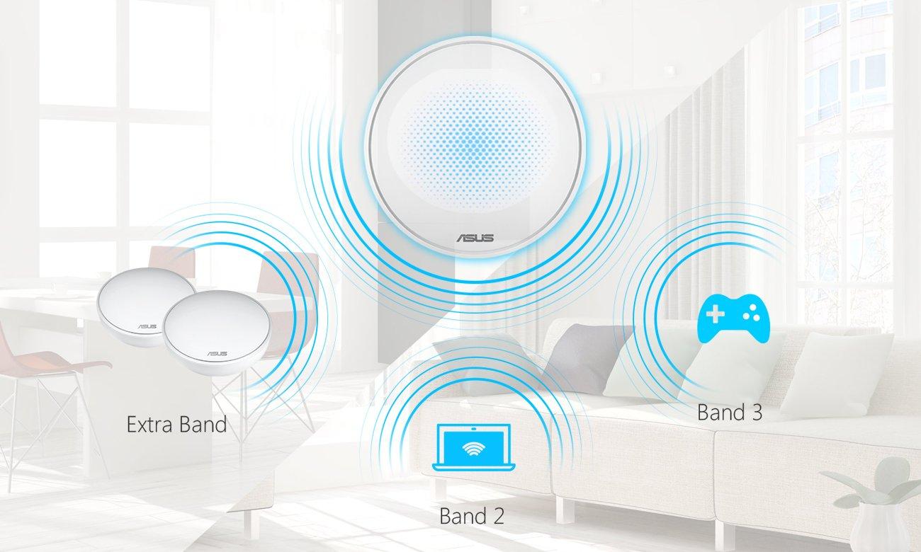 System Wi-Fi ASUS Lyra Trzypasmowa sieć WiFi 2200 Mb/s