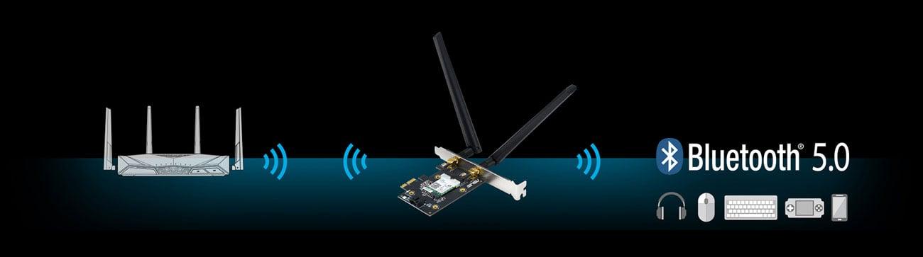 ASUS PCE-AX3000 - Bluetooth 5.0