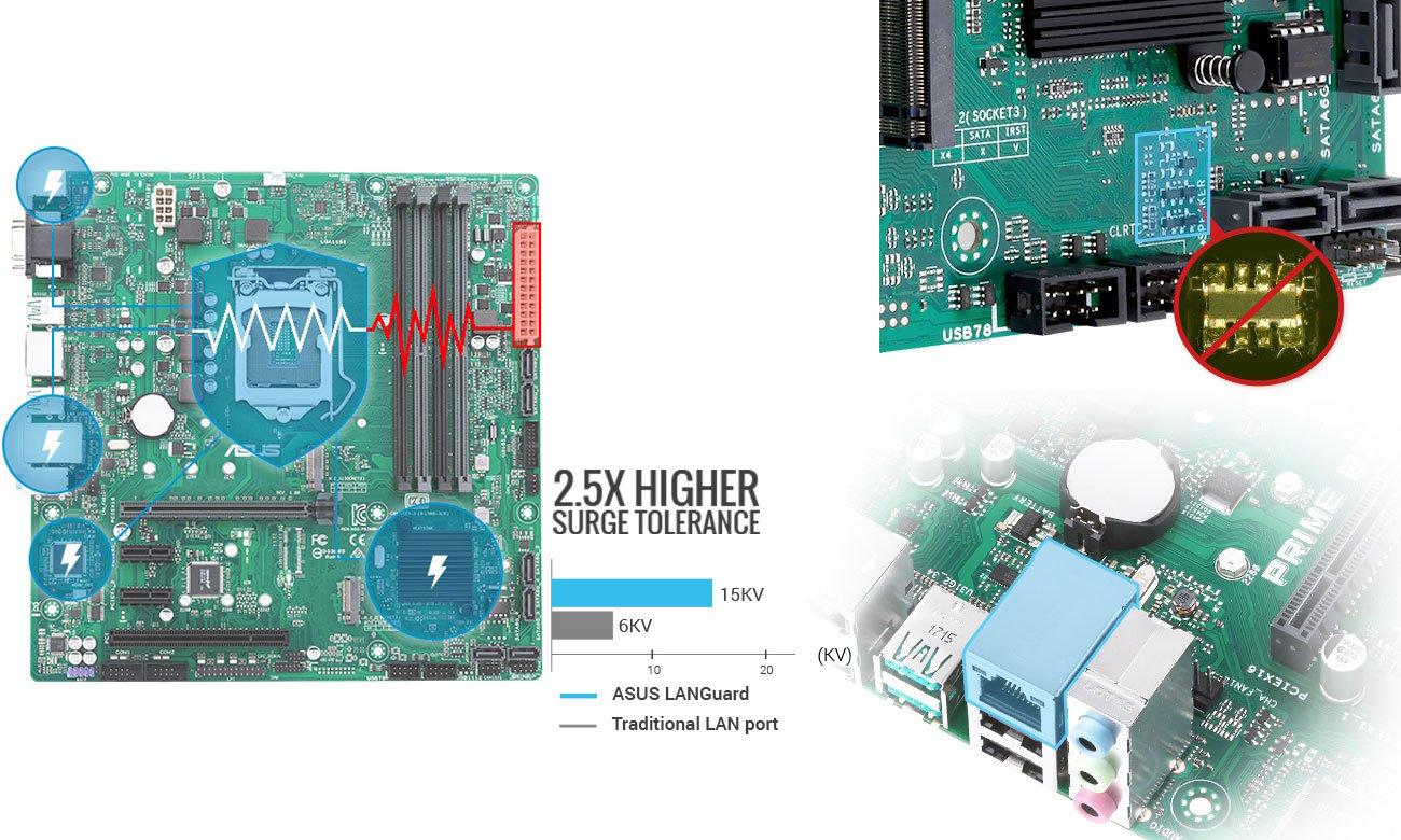 ASUS Prime H310M-C Niezawodność ASUS