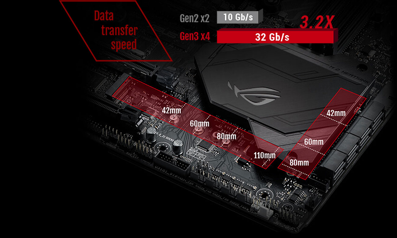 Asus ROG Crosshair VI Extreme Uwolnij prędkości SSD do  32 GB/s Dwa gniazda M.2