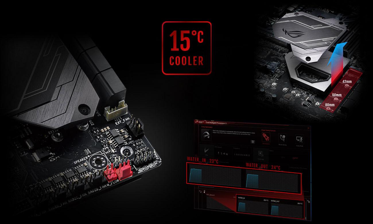 Asus ROG Crosshair VI Extreme Doskonałe chłodzenie dla maksymalnej wydajności