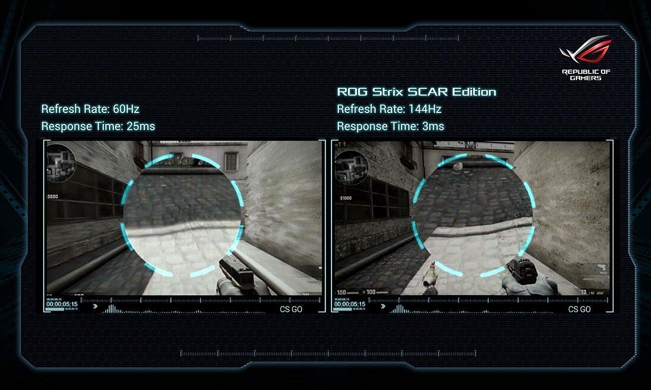 ASUS ROG Strix GL703GS SCAR Częstotliwość odświeżania 144 Hz i czas reakcji 3 ms
