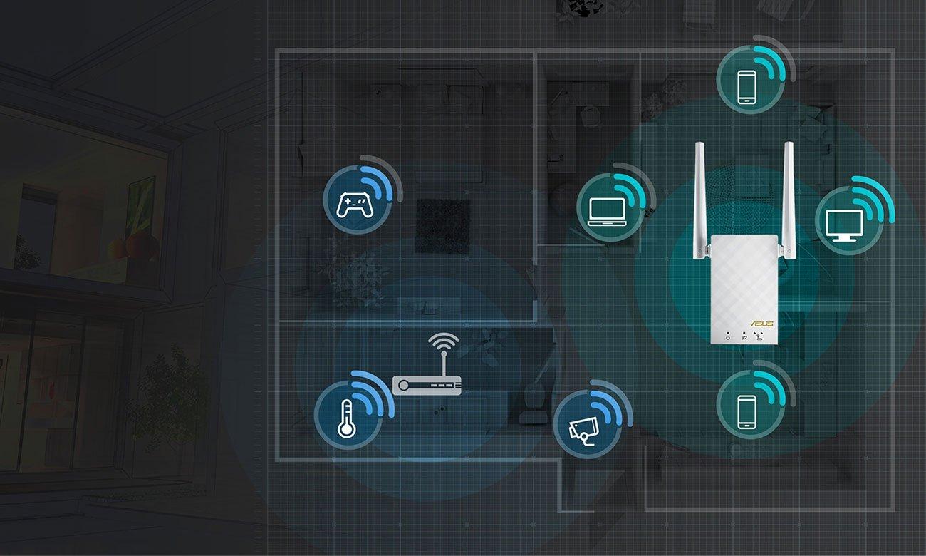 ASUS RP-AC55 Szybkie połączenie Wi-Fi
