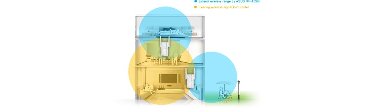 Access Point ASUS RP-AC56 - zwiekszenie zasięgu