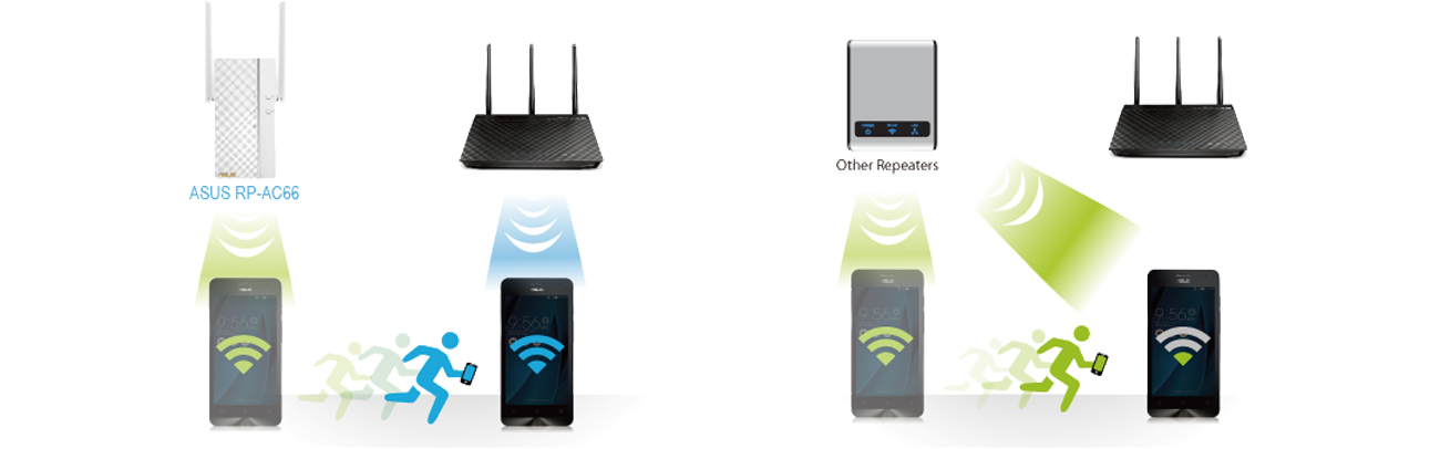 Access Point ASUS RP-AC66 - Roaming assist