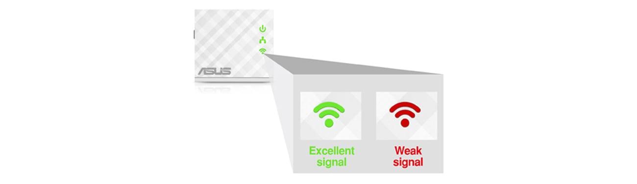 Access Point ASUS RP-N12 wskaźnik sygnału