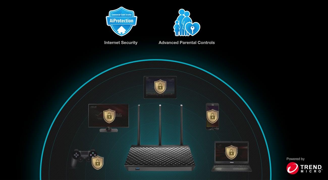AiMesh AC1900 WiFi System