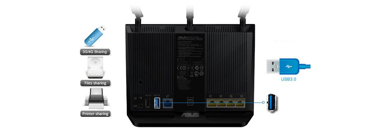 RT-AC68U