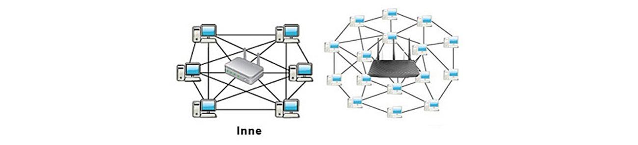 Mapa sieci