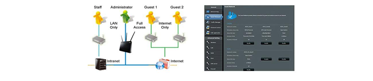Obsługa serwerów i klientów VPN