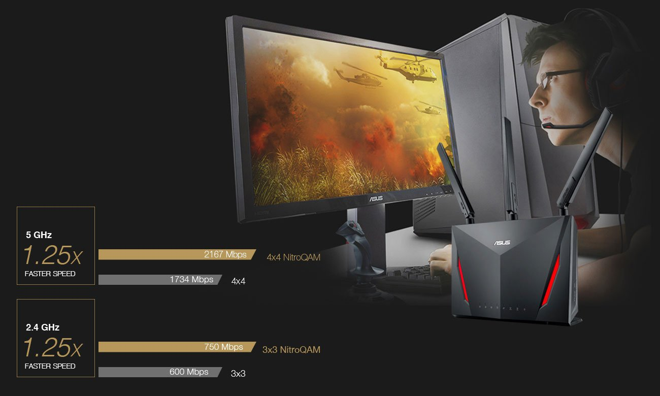 ASUS RT-AC86U NitroQAM™