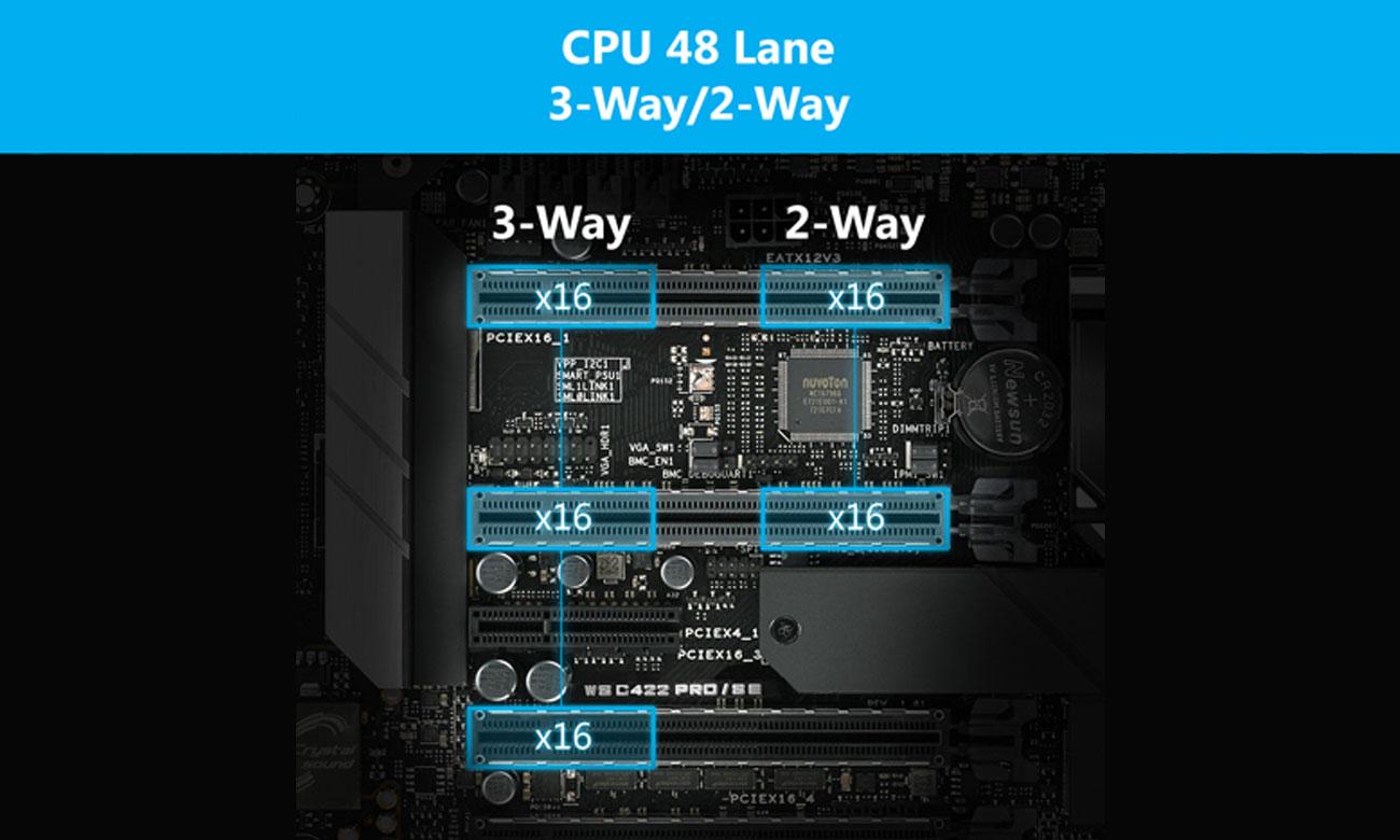 ASUS WS C422 PRO/SE Możliwość zainstalowania kilku kart graficznych