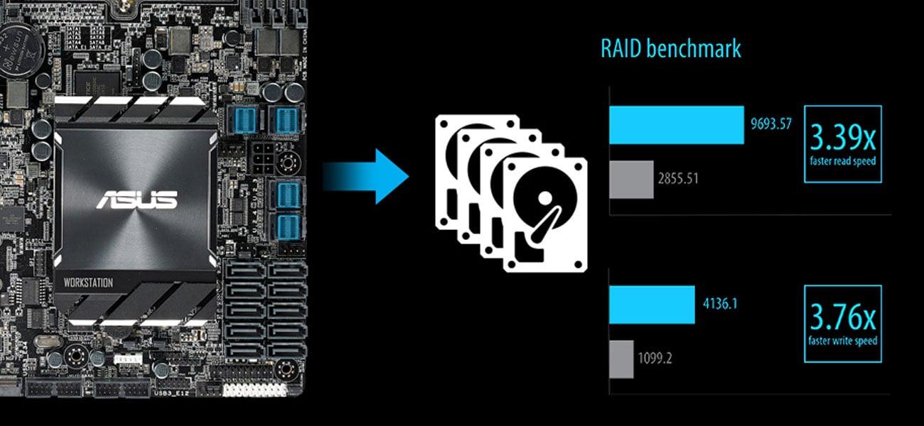 ASUS WS C621E SAGE Obsługa macierzy RAID 0 z dysków NVMe PCIe SSD