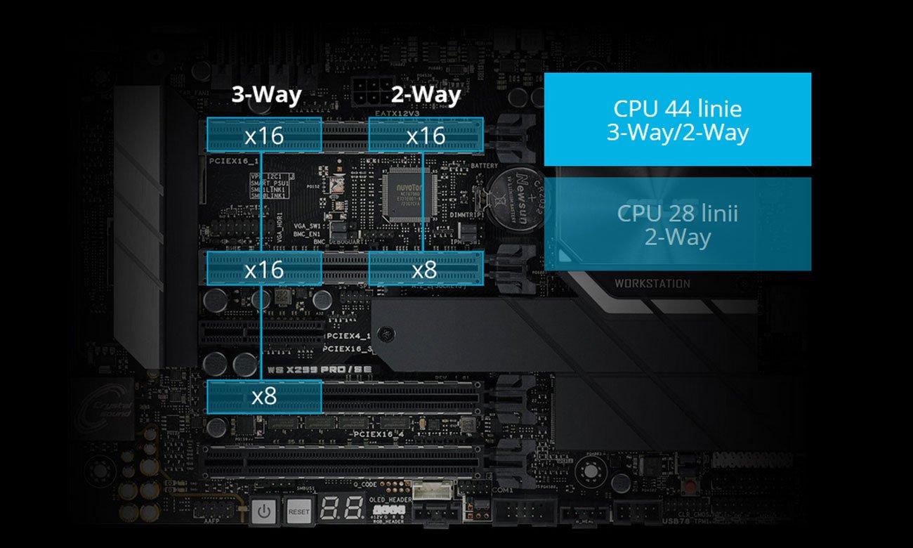 ASUS WS X299 PRO/SE Obsługa NVIDIA SLI oraz AMD CrossFireX Obsługa kilku GPU