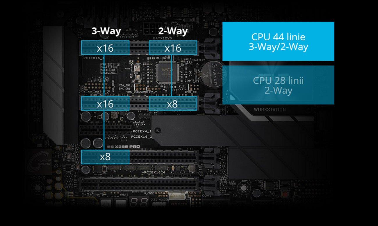 ASUS WS X299 PRO NVIDIA SLI i AMD CrossFireX