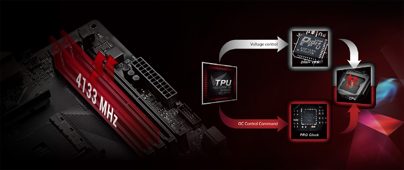 ASUS STRIX X299-E Gaming Podkręcanie CPU i DDR4