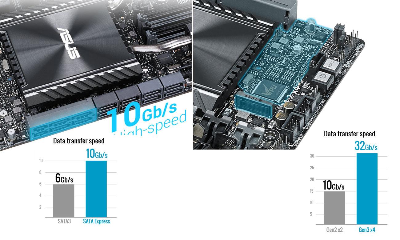 ASUS X99-E WS Ultraszybki transfer danych