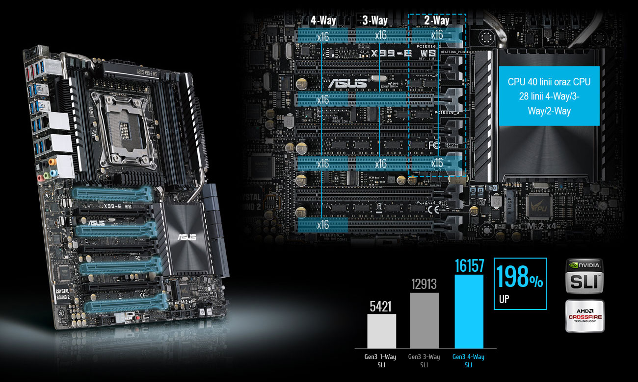 ASUS X99-E WS Cztery gniazda PCI Express 3.0 x16