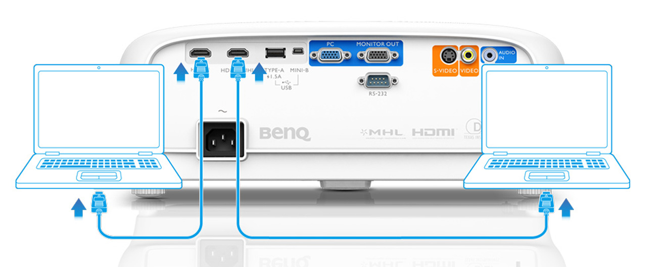 BenQ MU641 DLP