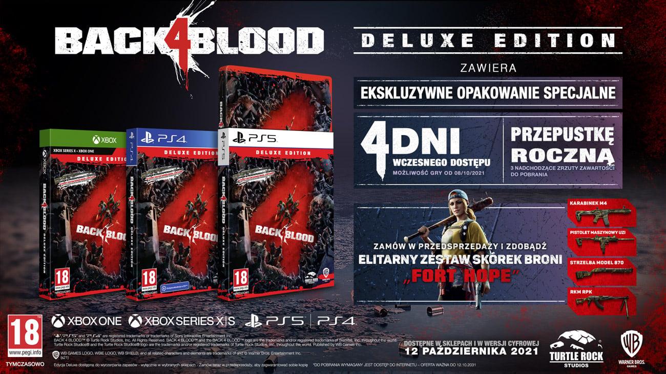 Zawartość Edycji Deluxe