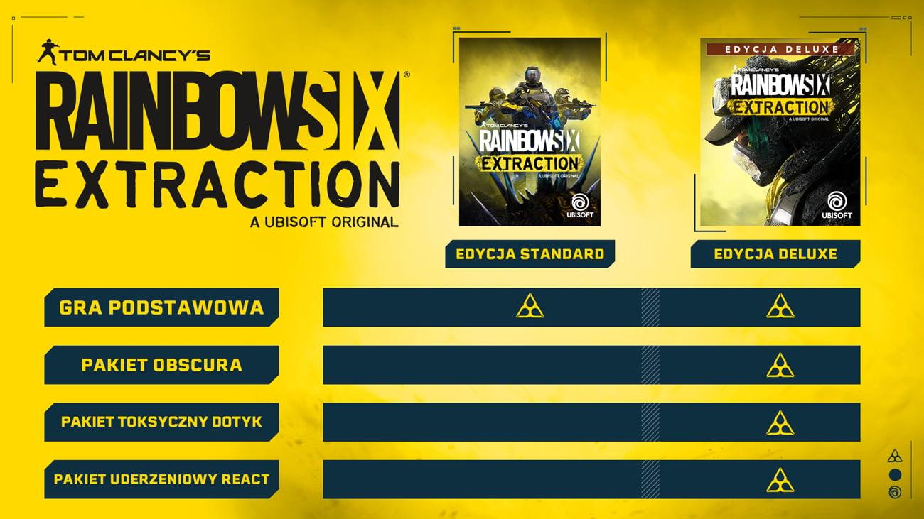 Porównanie Edycji Standardowej i Deluxe