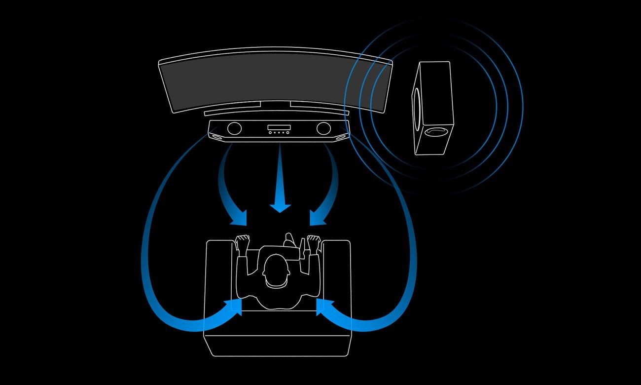 Creative BlasterX Katana 24-Bitowy Dźwięk