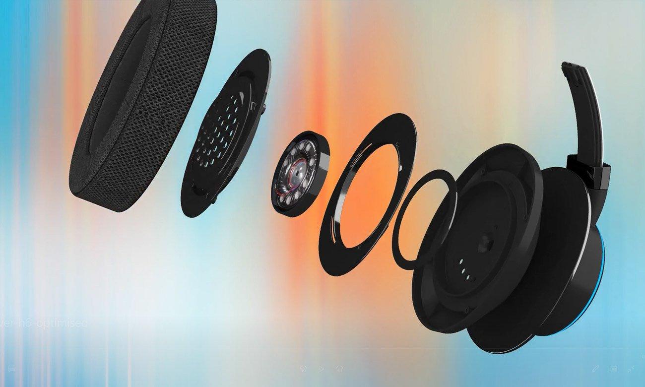 Creative Sound BlasterX H6 Precyzja i subtelność każdego dźwiękowego szczegółu