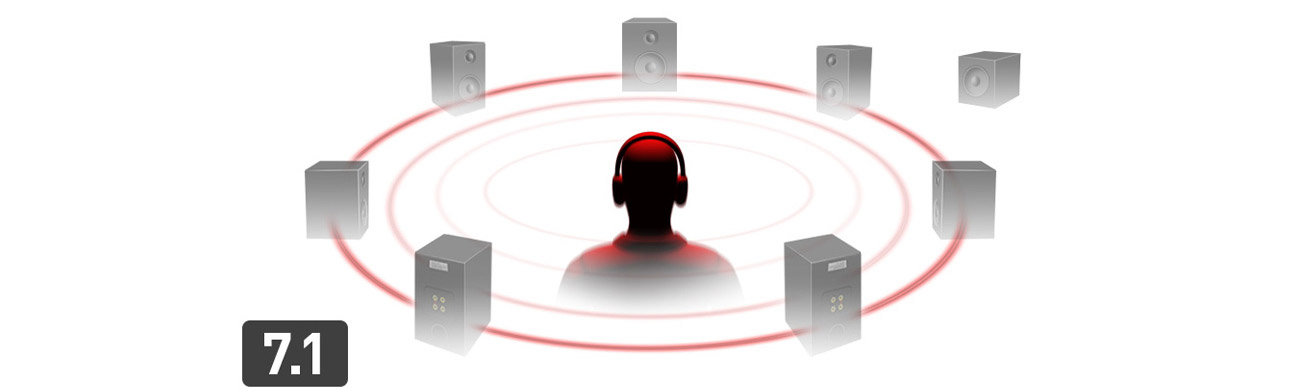 Karta muzyczna Creative Sound Blaster Audigy RX PCI-E dźwięk przestrzenny