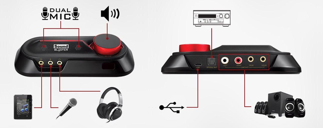 Karta muzyczna Creative Sound Blaster Omni Surround 5.1 niesamowity dźwięk