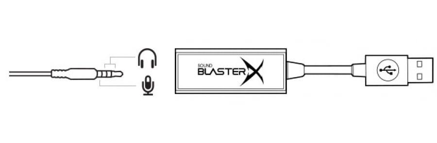 Karta muzyczna Creative Sound Blaster Play 2 zewnętrzna USB