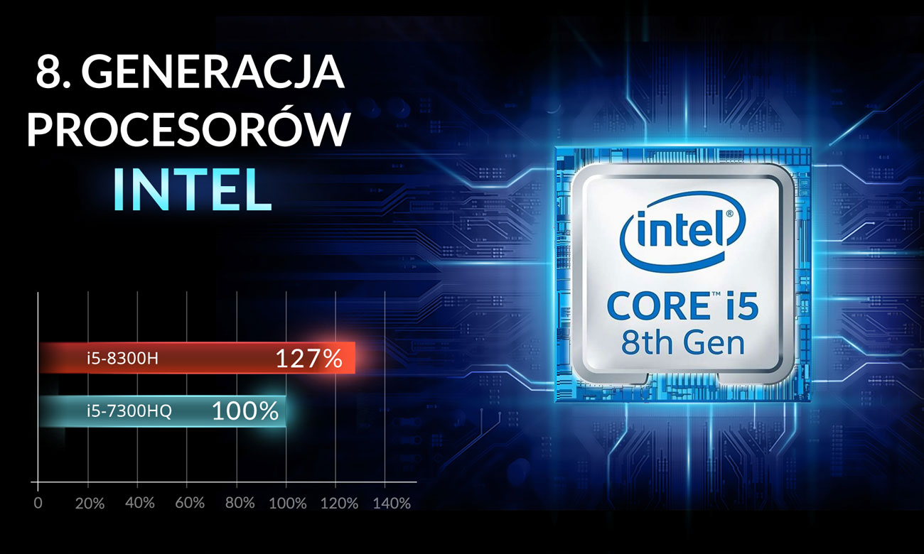 Dream Machines G1050-15PL21 Intel Core i5