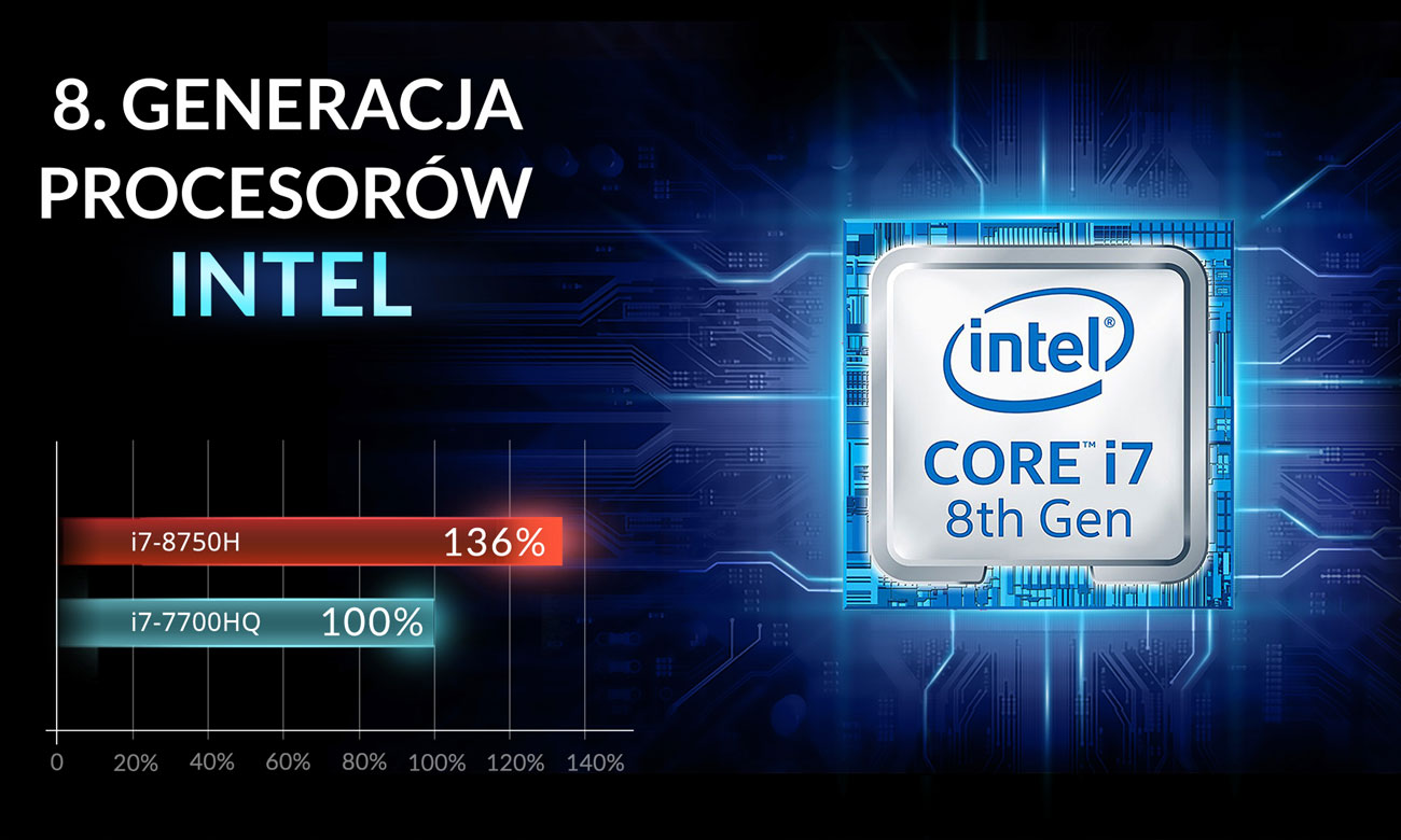 Dream Machines GS1070-17PL31 Intel Core i7-8750H