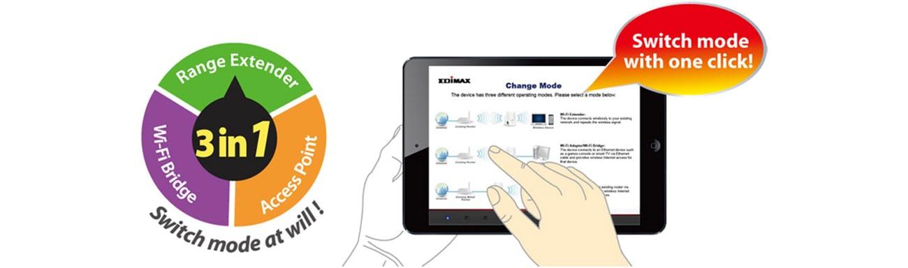 Edimax EW-7438RPn Mini trzy tryby pracy