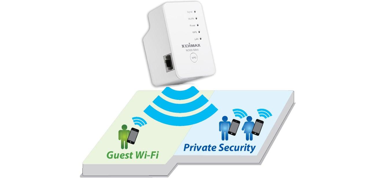 Edimax EW-7438RPn Mini sieć dla gości