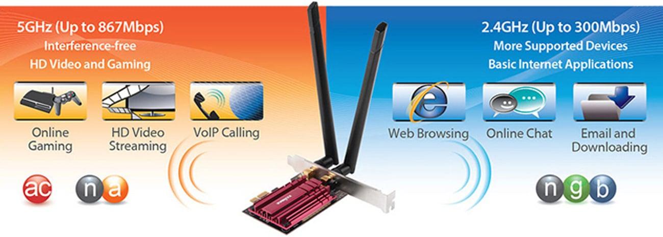 Edimax EW-7822PIC dwupasmowa łączność