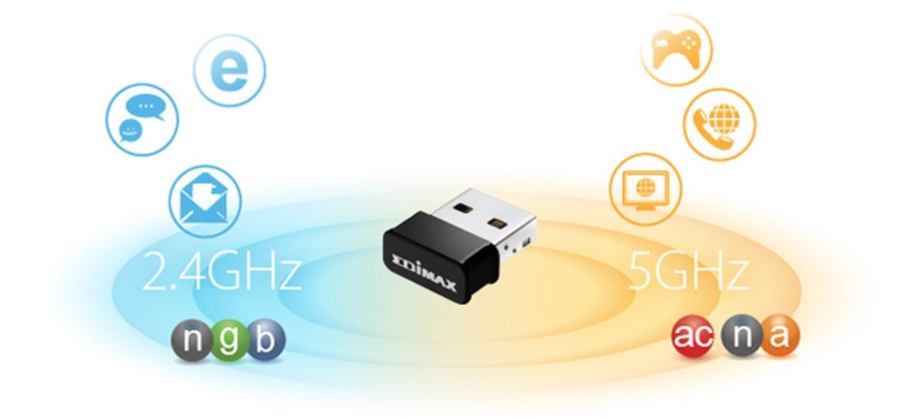 Edimax EW-7822ULC nano