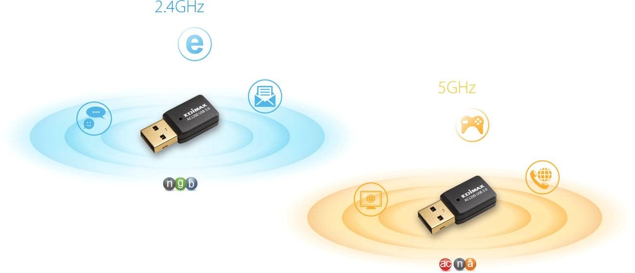 Edimax EW-7822UTC DualBand 2.4GHz 5GHz